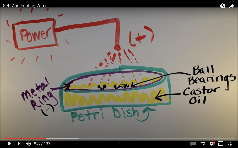 Le schéma réalisé par l'auteur dans la vidéo originale pour expliquer le fonctionnement de l'expérience.